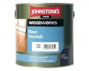 floor-varnish